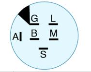 Spínací skříňka 6 konektorů,3pozice (TORO - WHEEL HORSE)